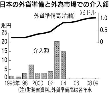 %E5%A4%96%E8%B2%A8%E6%BA%96%E5%82%99.jpg