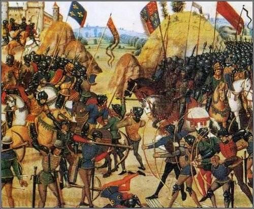 古代の戦争